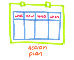 action-plan, license process